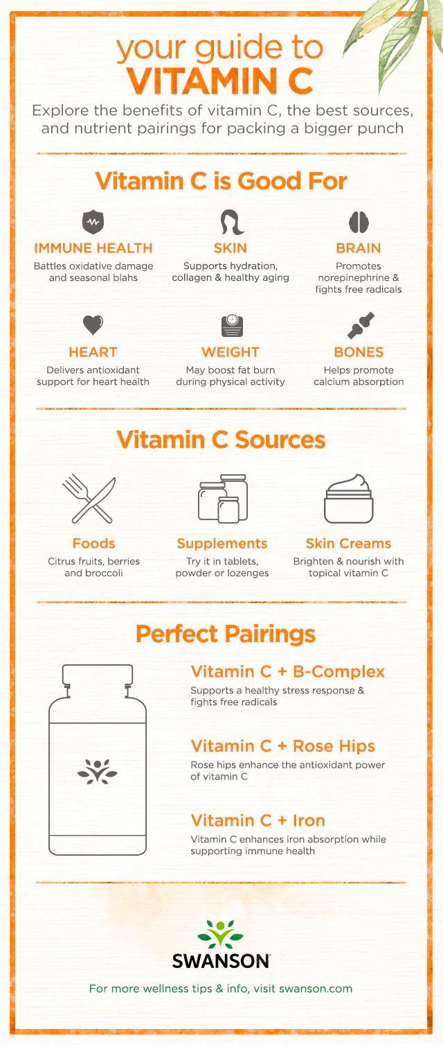 vitamin c benefits and types of vitamin c, plus how much