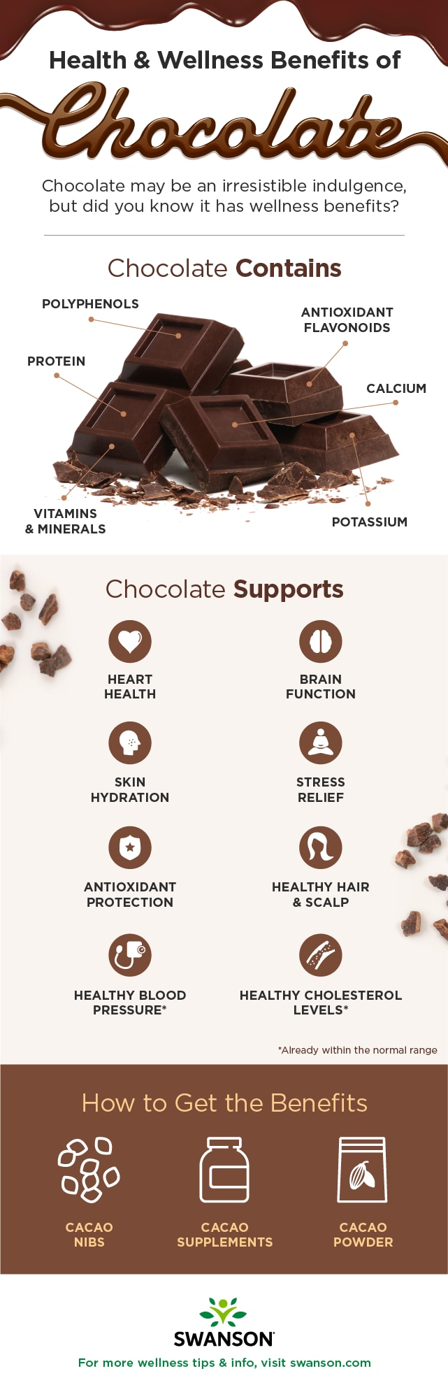 Benefits of Chocolate Infographic